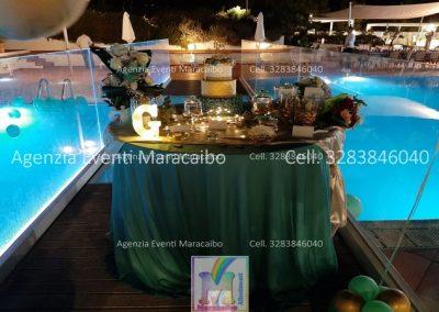 tavolo 18 anni allestimento diciotto anni festa addobbi organizzazione evento decorazioni palloncini musica scatola regalo fuochi tavolo torta Filottrano Montefano