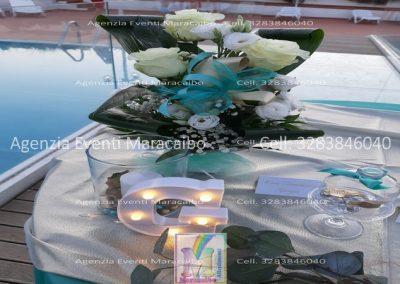 18 anni allestimento diciotto anni festa addobbi organizzazione evento decorazioni palloncini musica scatola regalo fuochi tavolo torta Macerata Tolentino