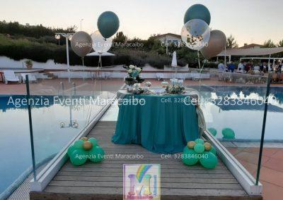 18 anni allestimento diciotto anni festa addobbi organizzazione evento decorazioni palloncini musica scatola regalo fuochi tavolo torta Porto Recanati Potenza